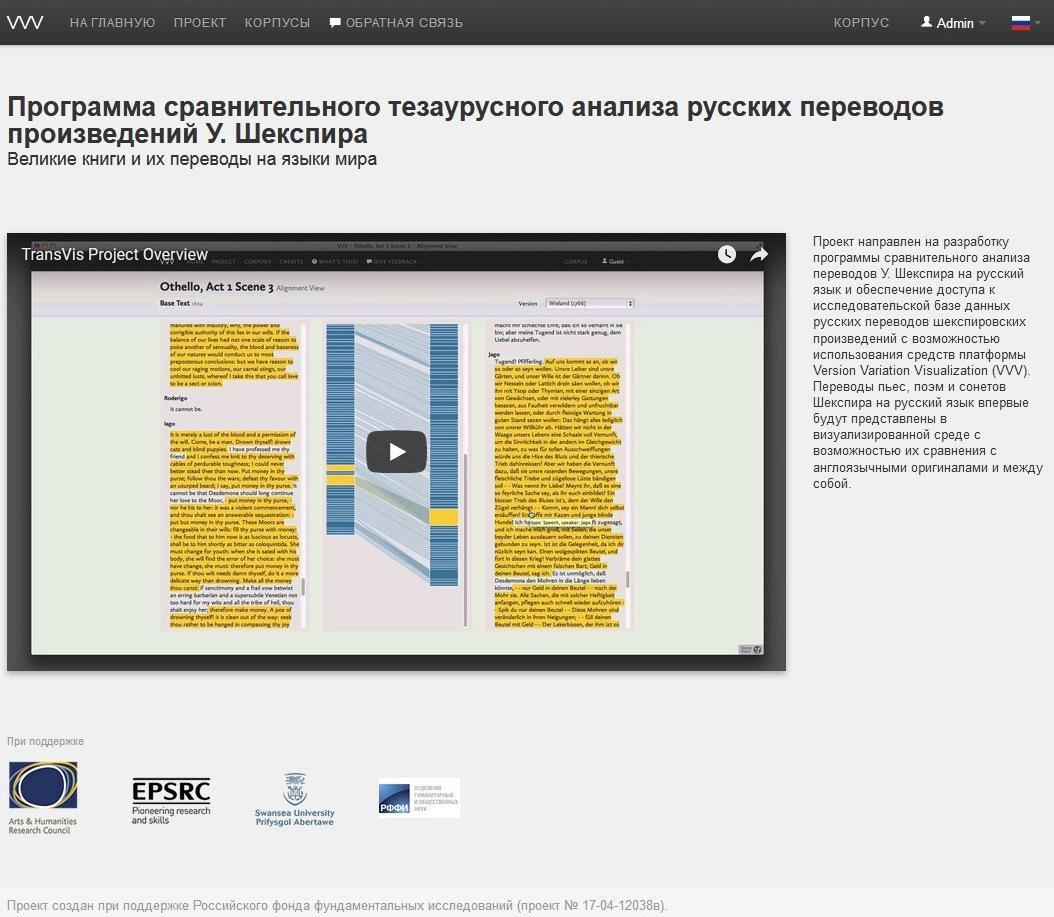 Открыт доступ к онлайн-программе сравнительного тезаурусного анализа русских переводов произведений У. Шекспира